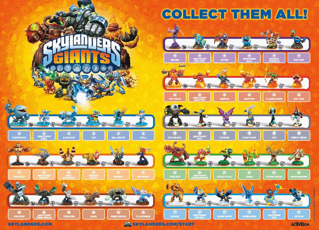 Skylanders Giants Characters