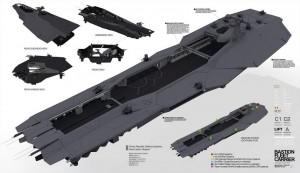 Planetside 2 Bastion Fleet Carrier