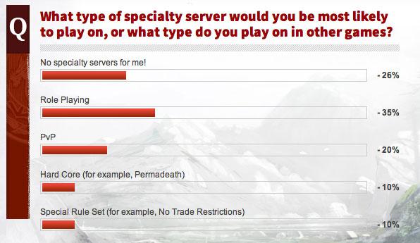eqn-server-types