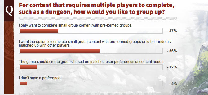group-content