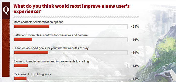 Landmark New User Experience Poll