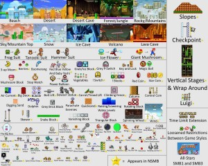 More thoughts on super mario maker keen and graevs video game blog what not in super mario maker gumiabroncs Image collections