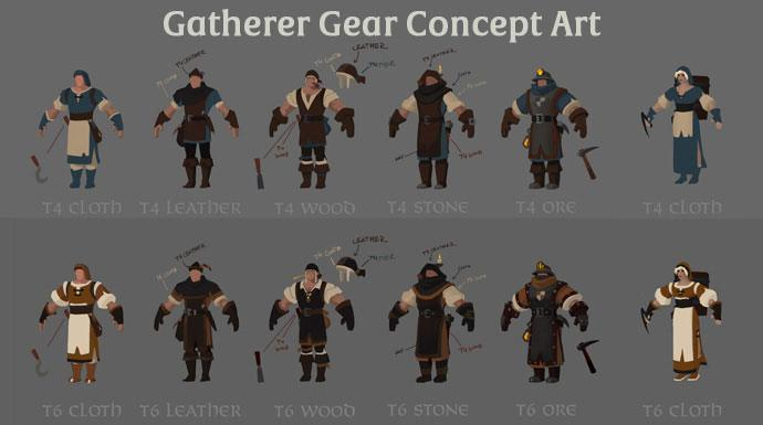 Albion Online Gatherer Gear
