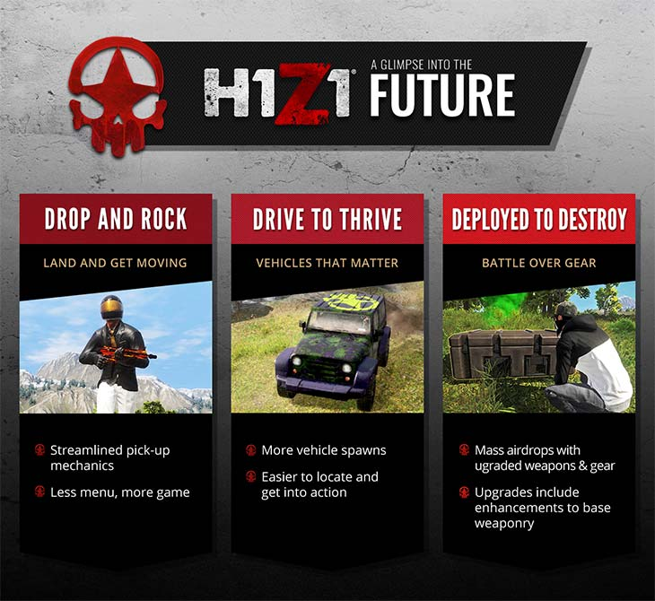 H1Z1 Roadmap Improvements