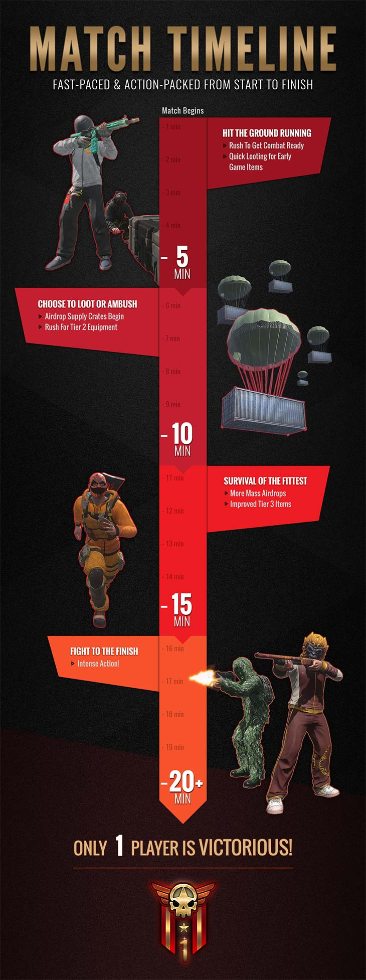 H1Z1 improved game pacing already patched PUBG