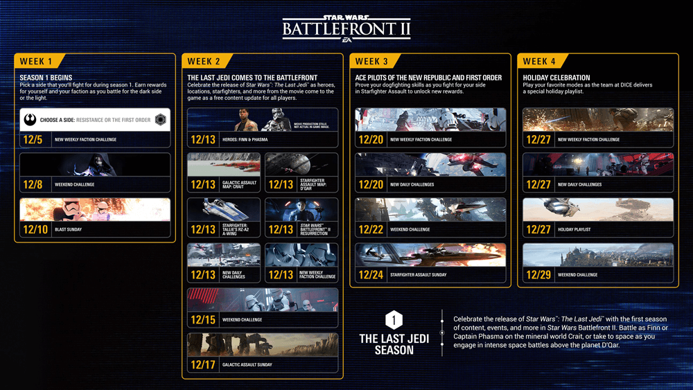 Battlefront 2 season schedule