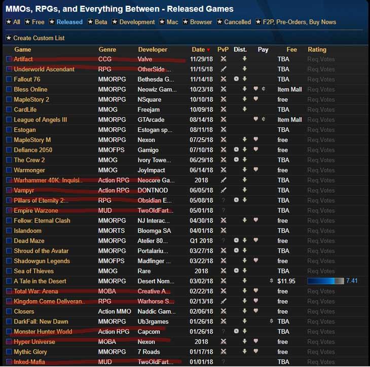 mmorpg games list 2018